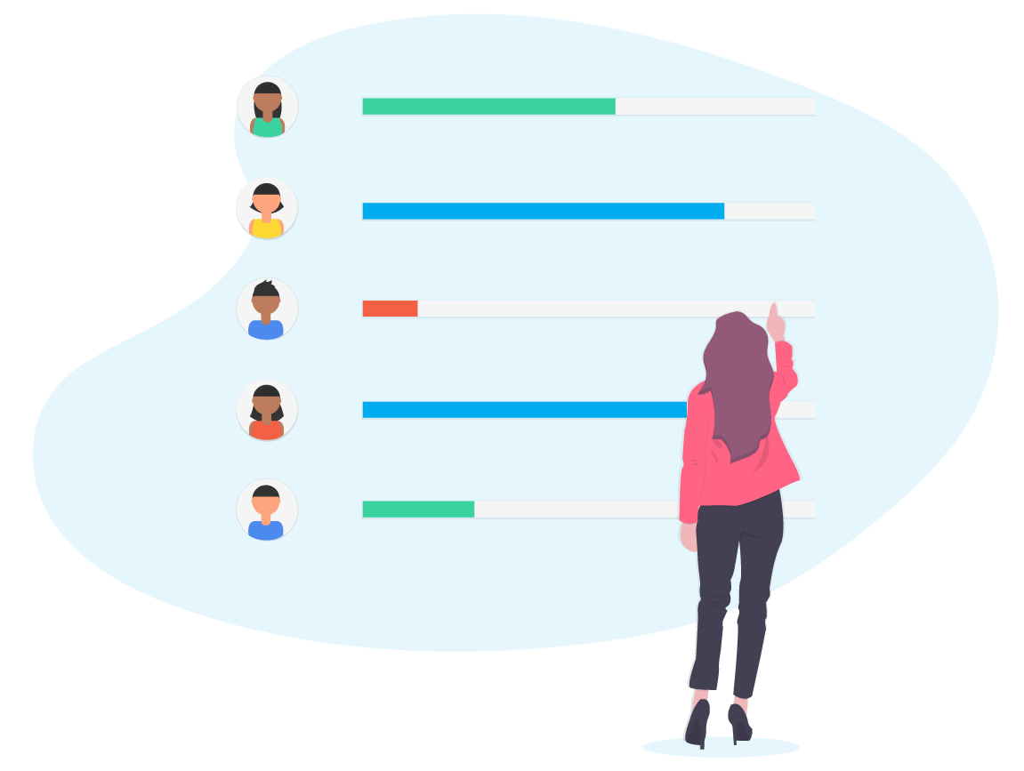 Track and measure the reach and engagement of your influencers