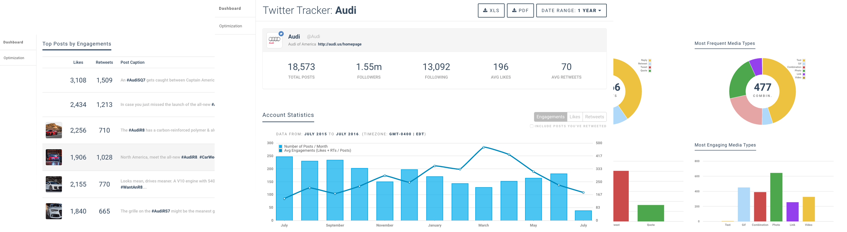 Twitter Analytics Screenshots